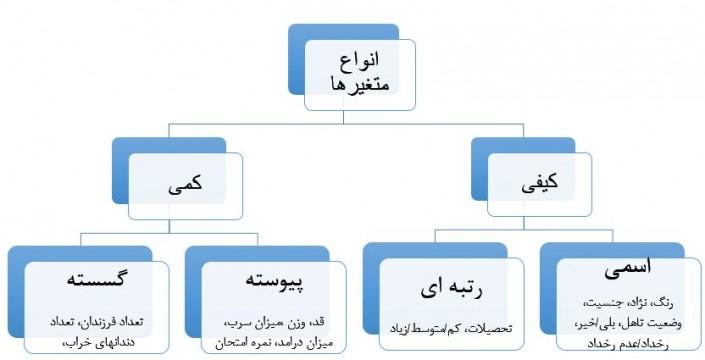 مطالب آموزشیمطالب آموزشی