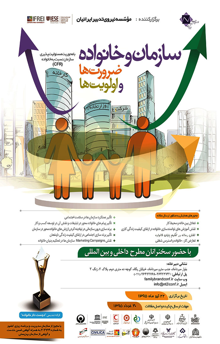همایش بین المللی سازمان و خانواده،ضرورت ها و اولویت ها